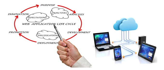 Benefits of web based systems